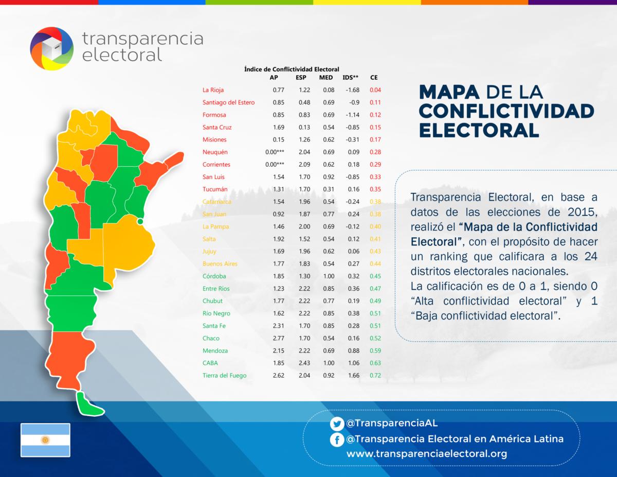 (Argentina) Según Transparencia Electoral, Santa Cruz está entre las peores provincias en calidad democrática