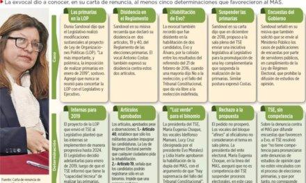 (Bolivia) Renuncia otra Vocal del TSE y revela 5 decisiones que favorecieron al MAS de Evo Morales