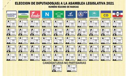 [El Savador] TSE presentó la distribución de los partidos en las papeletas para las elecciones 2021